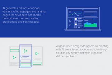 Artificial Intelligence - Design
